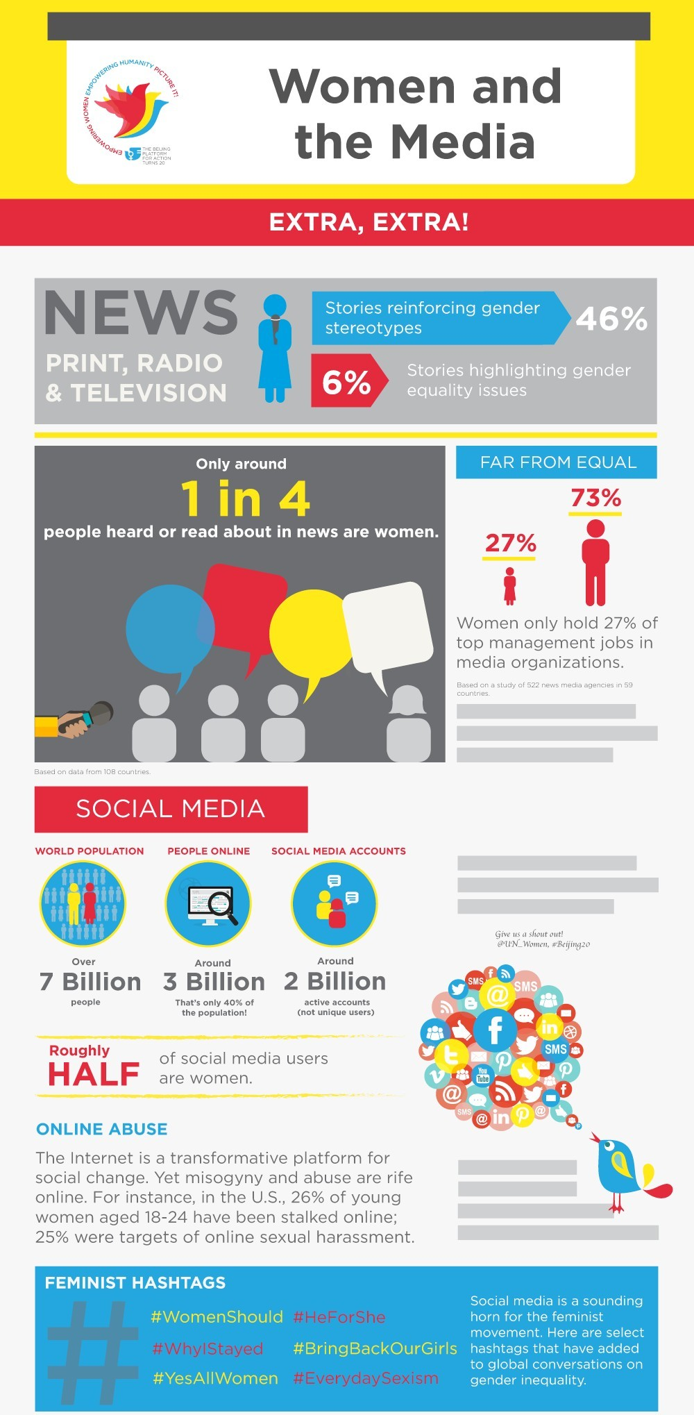 Global Representation of women in Media. Report by United Nation's Beijing 20