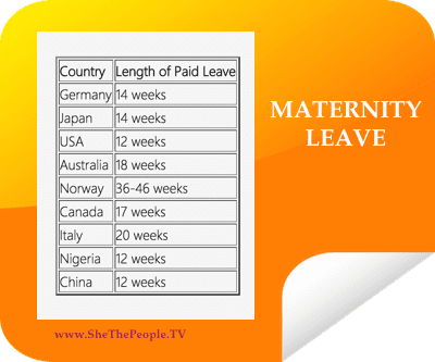 Maternity Leaves WorldWide 2015