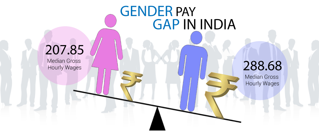 the gender gap in society essay Academiaedu is a platform for academics to share research papers skip to difference and inequality: the 'gender gap' in topic in contemporary society.