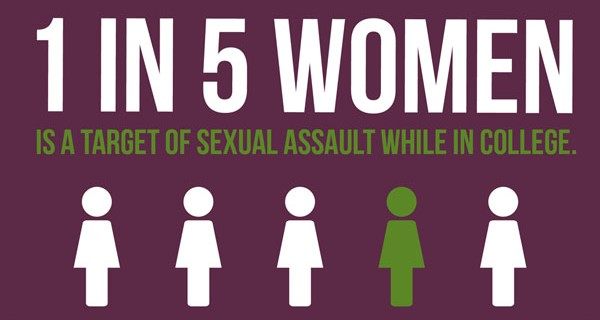 Sexual Assault in Campuses