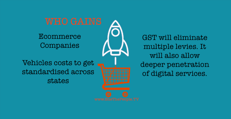India GST And Entrepreneurs
