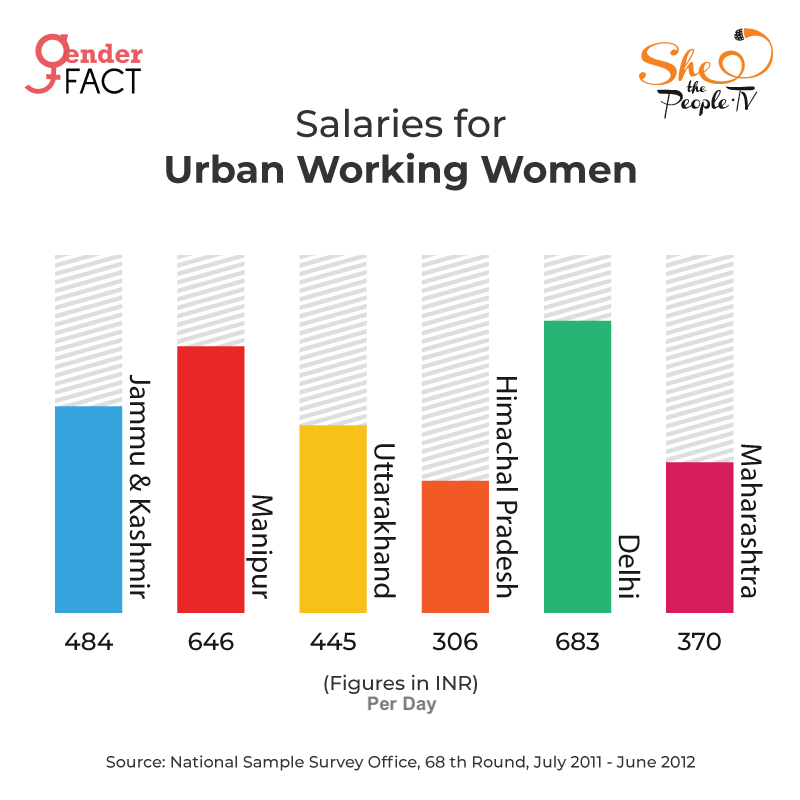 Women Data Jammu and Kashmir 2