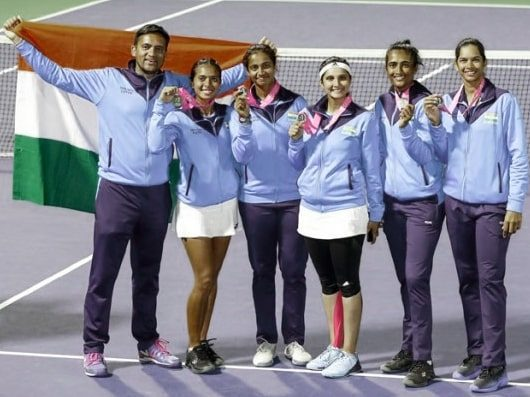 Indian Fed Cup Team